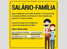 SALÁRIO FAMÍLIA 20172018 → Tabela e Valor do Salário