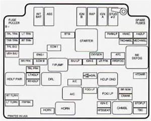 98 Chevy Blazer Fuse Block Wiring Diagram