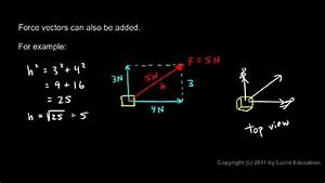 Physical Science 2 4i - Adding Force Vectors