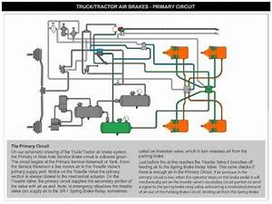 International 7600 Wiring Diagram : air brakes primary circuit youtube ~ A.2002-acura-tl-radio.info Haus und Dekorationen