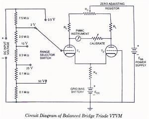 Balanced Bridge Voltmeters