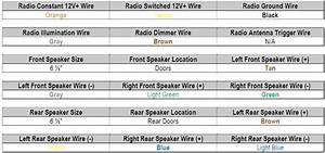 Vw Jetta Stereo Wiring Diagram