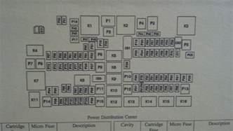 2013 dodge ram 2500 owners manual 2013 fuse box layout dodge ram forum ram forums