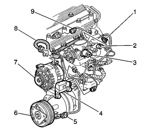 Alero Engine Diagram by Diagram Of 2 4 Liter Alero Engine Wiring Diagrams 24