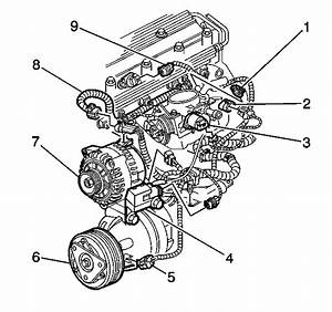diagram 1999 alero engine diagram full version hd quality engine diagram myndrewiring samanifattura it diagram 1999 alero engine diagram full