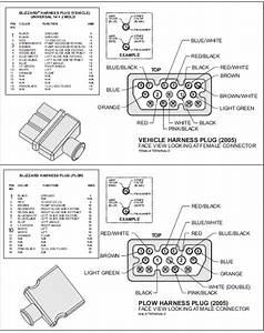 Boss Snow Plow Wiring Diagram