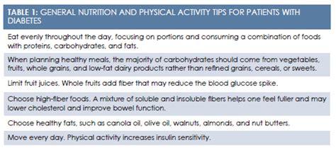 nutrition counseling  patients  prediabetes  diabetes