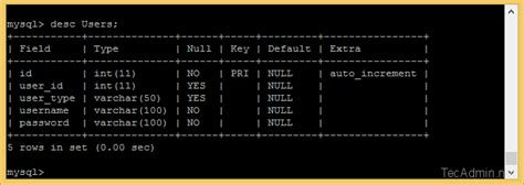 mysql show table contents how to create list or drop indexes on mysql table