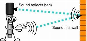 Sound distance   Science online