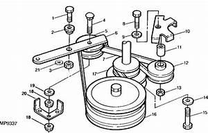 How Do I Install The Blade Belt For A Deere Gx95