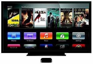All About The Second Generation Apple Tv