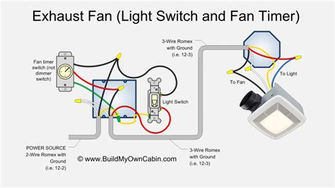 Exhaust Fan Wiring Diagram Timer Switch