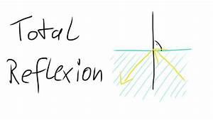 Massenzahl Berechnen : video grenzwinkel der totalreflexion berechnen so geht 39 s ~ Themetempest.com Abrechnung