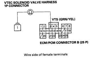 Vtec Engine Code Honda Tech Forum Discussion