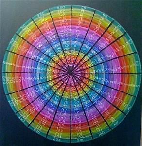 The gallery for --> Geometric Patterns In Mathematics