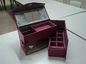 Boite Cartonnage Tuto Gratuit : cartonnage page 5 ~ Louise-bijoux.com Idées de Décoration