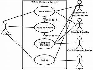 Use Case Diagram Explained