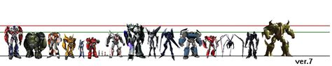 transformers prime scale chart tfw   boards   geek