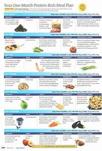 one month protein rick meal plan week two great ideas