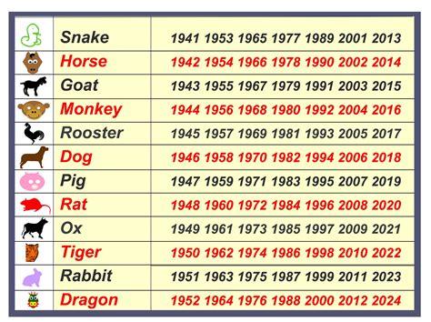chinese  year calendar  qualads