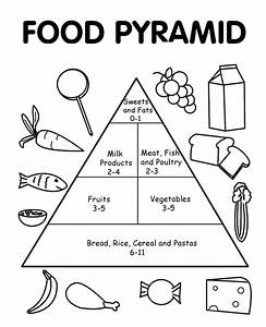 Food Pyramid With Healthy And Fresh Coloring Pages - Food ...