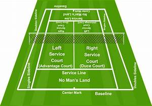 Tennis-court-diagram