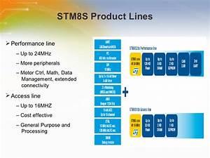 Stm8s 8
