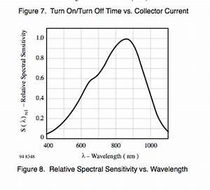 Sensor Workshop at ITP :: Reports / Phototransistors ...