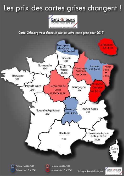 carte grise org les tarifs des cartes grises 2017 am today