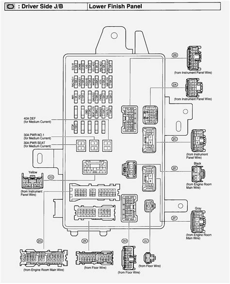 2000 toyota camry fuse box diagram wiring diagram and fuse box diagram