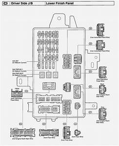 2000 toyota camry fuse box diagram wiring diagram and With fuse diagram