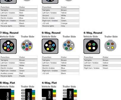 Best Trailer Light Wiring Color Code Pictures Tone Tastic