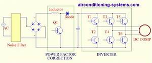 Panasonic Inverter Aircon Diagram