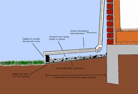 foundation maintenance house foundation problems