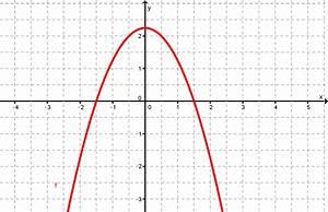 Fläche Unter Graph Berechnen : aufgaben zu fl chenberechnung mit integralen mathe themenordner ~ Themetempest.com Abrechnung