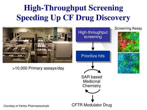 high throughput screening speeding  cf drug