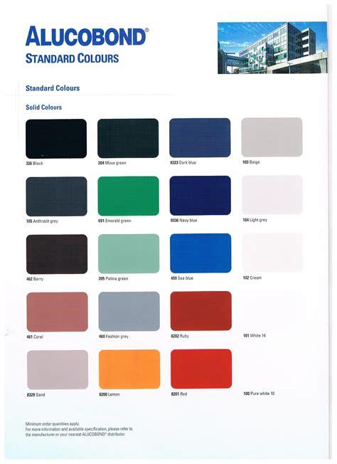 berbagai macam merk aluminium composite panel murah  merajai pasaran jual pagar brccom