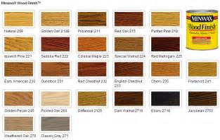Cabinet Colors Home Depot by I Have Golden Oak Cabinets In My Kitchen And I Am Adding