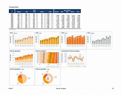 Excel Chart Templates Template Sales Sheet Geography
