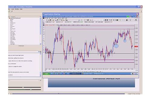 xlt - options trading download