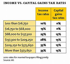 Only Little People Pay Taxes | Mother Jones