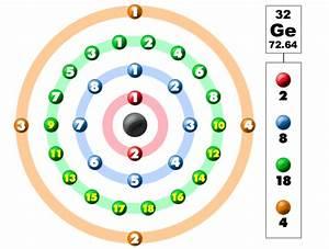 Chem4Kids.com: Germanium: Orbital and Bonding Info