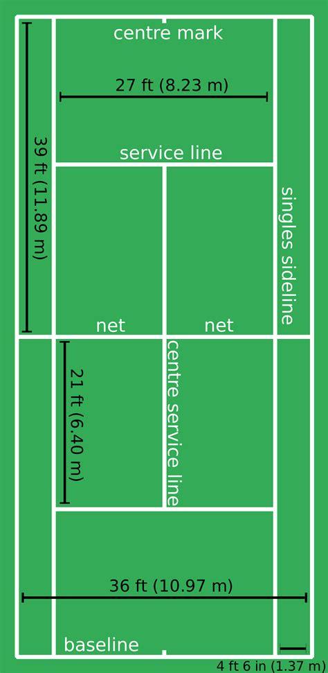 half court tennis court dimensions tennis court dimensions driverlayer search engine