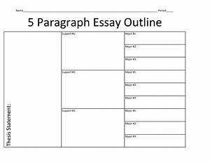 Graphic Organizers  Executive Functioning