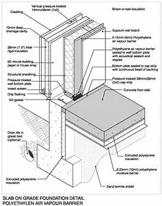 best slab foundation detail | Cottage ideas | Pinterest ...