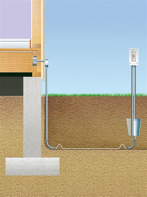 Electrical Wiring Outside outdoor electrical wiring diy home improvement