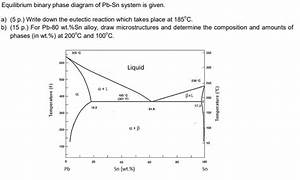 Solved  Equilibrium Binary Phase Diagram Of Pb