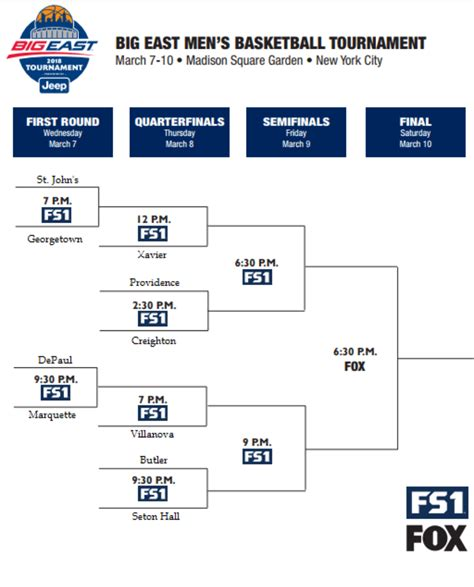 providence seed big east tournament pcbbcom