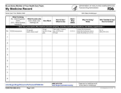 Feeling Overwhelmed By All The Medications? This Helpful Worksheet Provided By The Fda Can Help