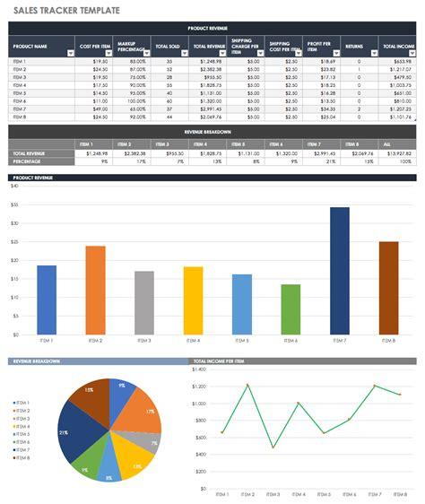 sales plan templates smartsheet